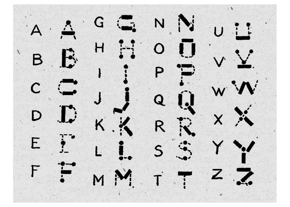 Baden Powell's guide to Morse code from 1918
